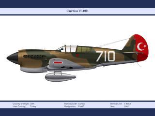 обои Истребитель модели Curtiss P-40E фото