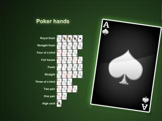 обои Комбинации в покере фото
