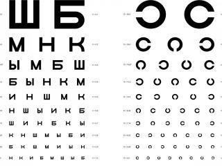 обои Таблица для проверки зрения фото