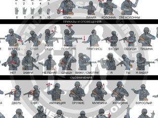 обои Спецназзнаки,   жесты руками,   цифры,   приказы,   команды фото