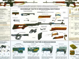 обои Устройство снайперской винтовки СВД фото