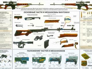 обои Винтовка  драгунова снайперская  схема ттх фото
