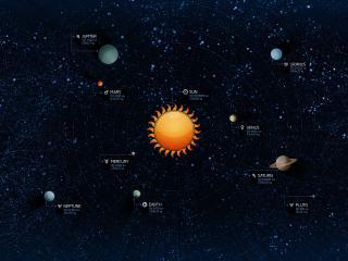 обои Карта солнечной системы на фоне звездного неба фото