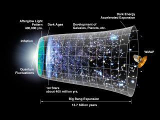 обои Космическая схема фото