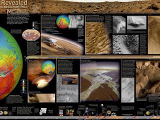 обои Планета Марс с описанием фото