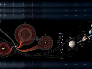 обои Схематический рисунок планет фото