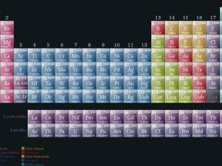 обои Таблица химических элементов фото